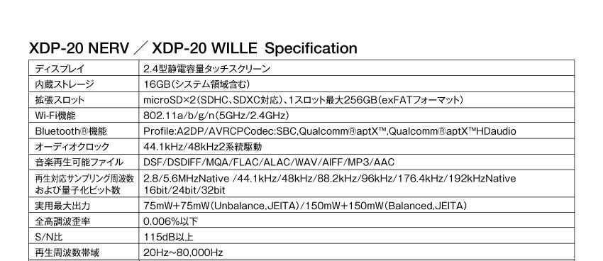 XDP20 NERV・WILLE スペック