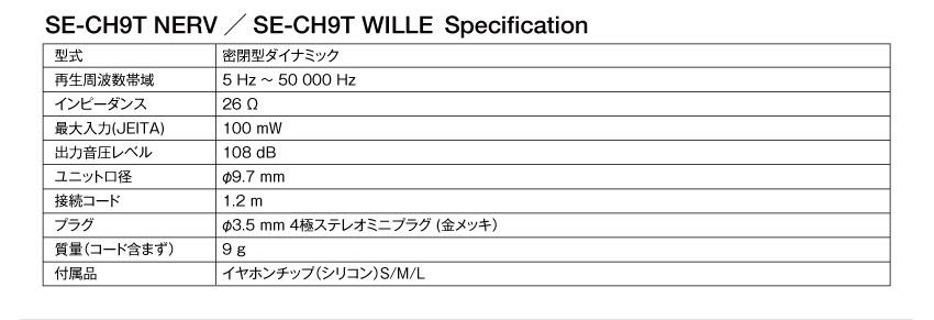 SECH9T NERV・WILLE スペック