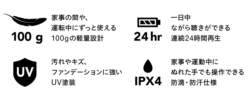 100gの軽量設 UV塗装 連続24時間再生 IPX4 防滴・防汗仕様