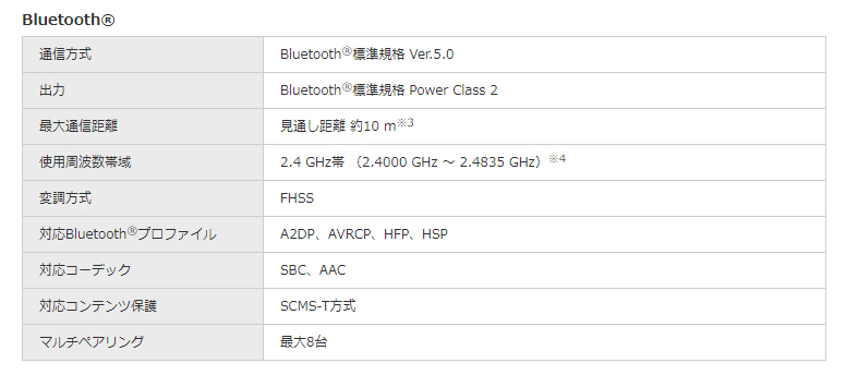 SPEC Bluetooth