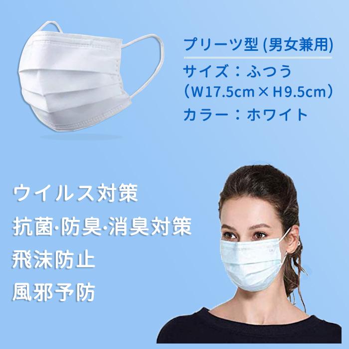 高密度フィルター不織布マスク 3層構造 50枚入り 男女兼用ふつうサイズ